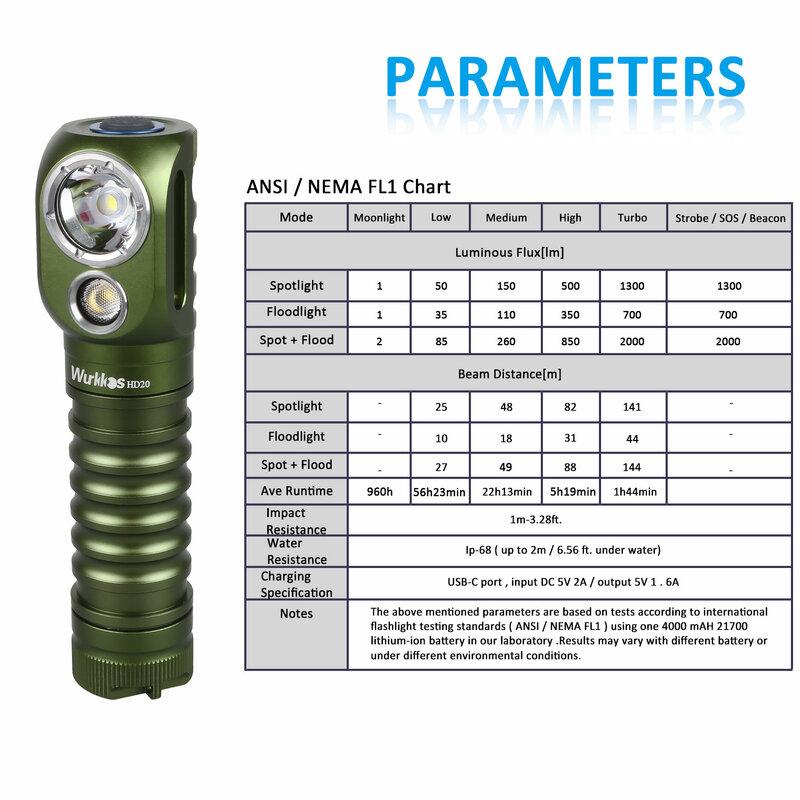 Linterna frontal recargable, luz LED 21700 de 2000lm, de doble LED LH351D PL con carga inversa Tipo C, cola magnética