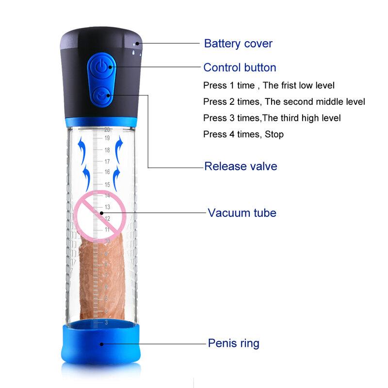 pompa dla penisa tanio oznaki montażu