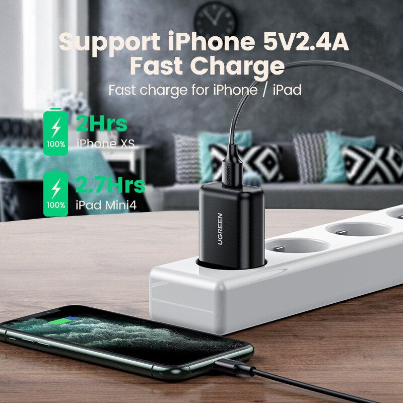 Ugreen USB Quick Charge QC 3.0 18W USB Charger QC3.0 Fast Wall Charger เครื่องชาร์จโทรศัพท์มือถือสำหรับ Samsung S10 huawei Xiaomi iPhone
