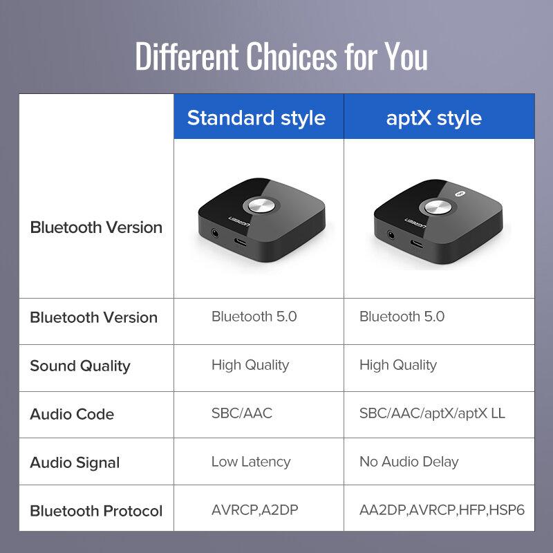 Ugreen – récepteur Bluetooth 5.0 sans fil 3.5mm, Jack APTX LL AUX 3.5, adaptateur Audio HiFi pour voiture