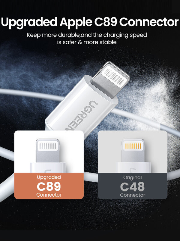 Cavo USB MFi Ugreen per iPhone 13 Mini 2.4A cavo dati caricabatterie USB a ricarica rapida per iPhone 12 Pro Max 11 XR 8 cavo di ricarica USB
