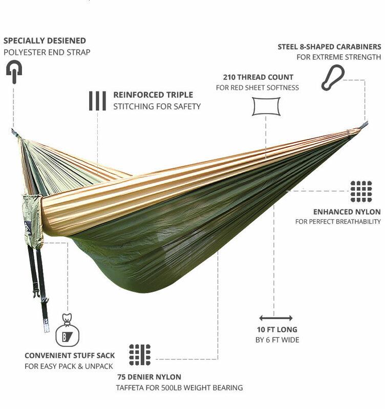 Paracadute Outdoor Amaca 3*2m 2.6*1.4 Culla Lettino Da Campeggio Iqammocking Mogano Amaca Portatile Sacco A Pelo All'aperto Amaca male Hamaca