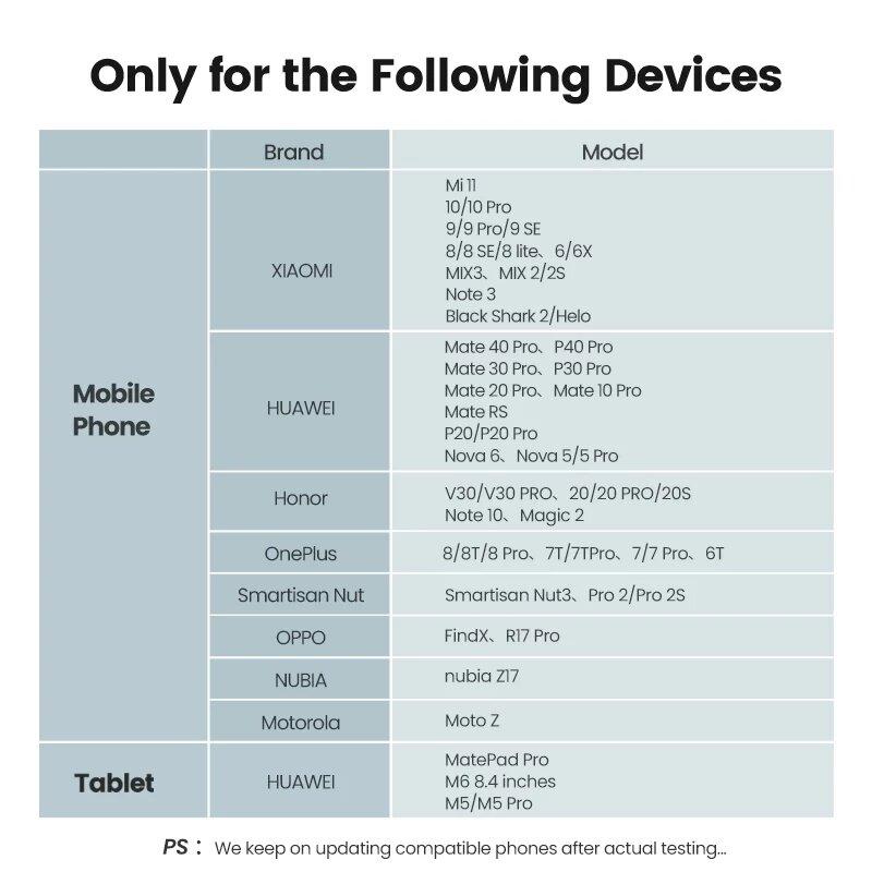 Type C To 3.5 Jack Earphone Audio For Samsung Xiaomi Redmi Huawei 3.5mm Jack Earphone Charging Cable Splitter Phone Accessories