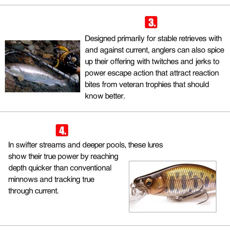 Mini Minnow Fishing Lure 46มม.4G Sinking เบส Wobbler เหยื่อ Hard ประดิษฐ์ Jigging Sea ปลาคาร์พปลาเทราท์ Crankbait Rock ตกปลา