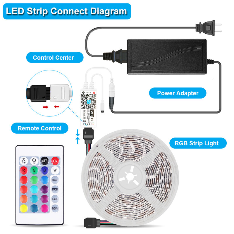 5M 10M tiras LED luces WiFi magia de Control de la aplicación en casa trabajo con Alexa 12V RGB de cinta para pared del dormitorio decoración 220V