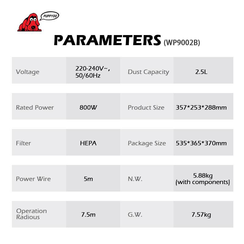 Aspirateur balai PUPPYOOO standard d'Europe pour la maison aspirateur à cyclone multisystème WP9002B