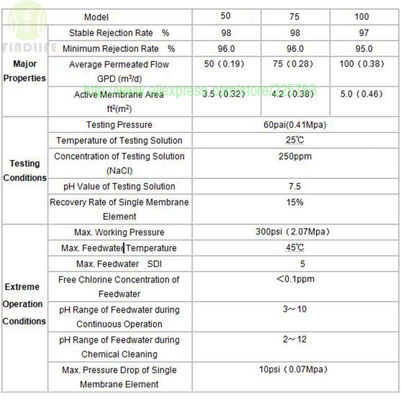 100 GPD الجاف NCM RO غشاء للسكن السكنية منقح مرشح مياه معالجة نظام التناضح العكسي NSF/ANSI القياسية
