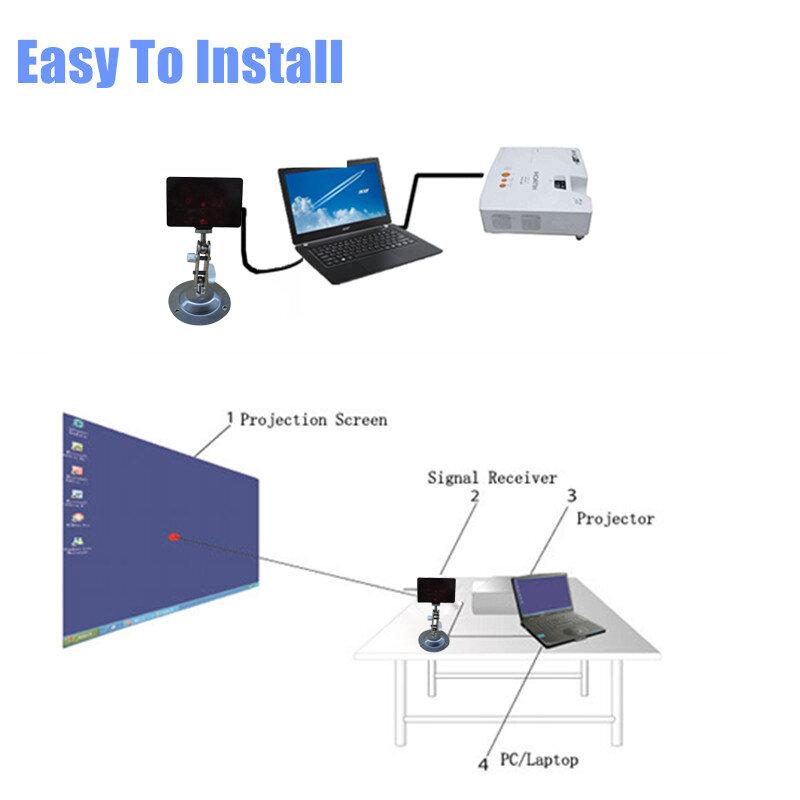Migliore sistema di lavagna interattiva per l'istruzione campo Elettronico digitale