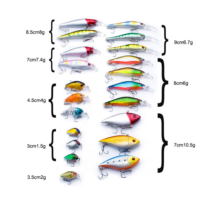 โปรโมชั่น! 1pcs ตกปลา Minnow Lure Tackle ตกปลาชุดเหยื่อ JIG Wobbler พลาสติก Lure ประมงตกปลา Lure