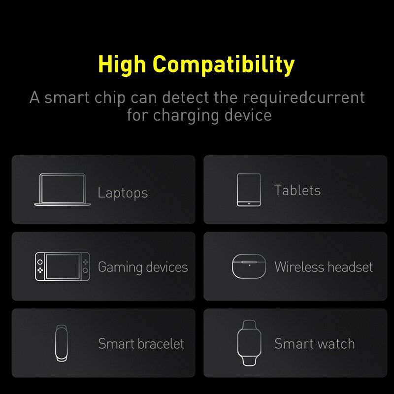 Welt Premiere Baseus 100W Power Bank 20000mAh Typ C PD Schnelle Aufladen Power Tragbare Externe Batterie Ladegerät für notebook