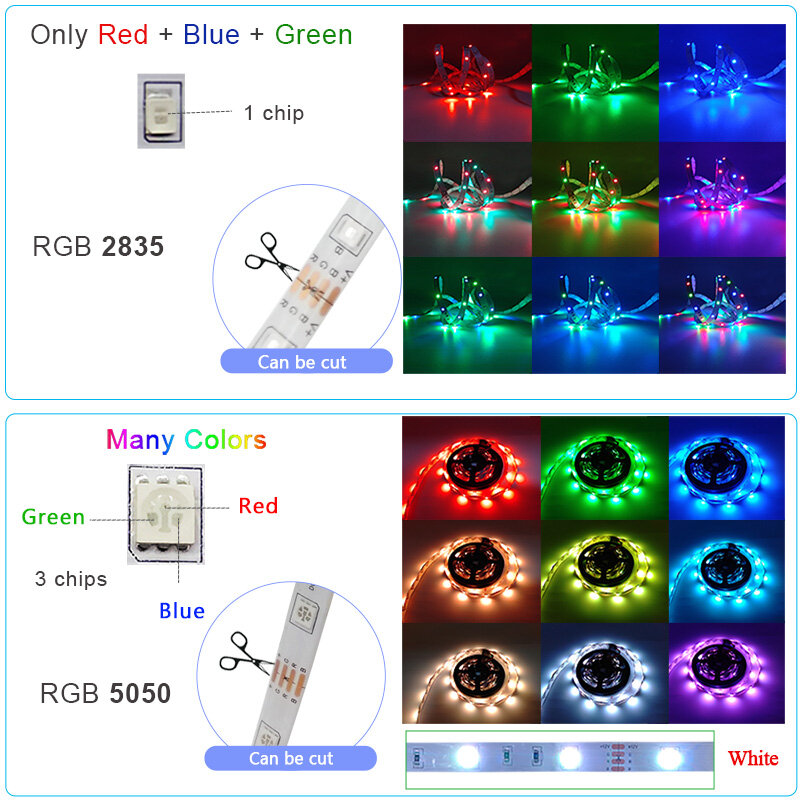5M 10M 15M 5050 Led 스트립 DC12V RGB 유연한 테이프 Led 리본 Led 스트립 빛 홈 부엌 크리스마스 파티 12 월 IR 원격
